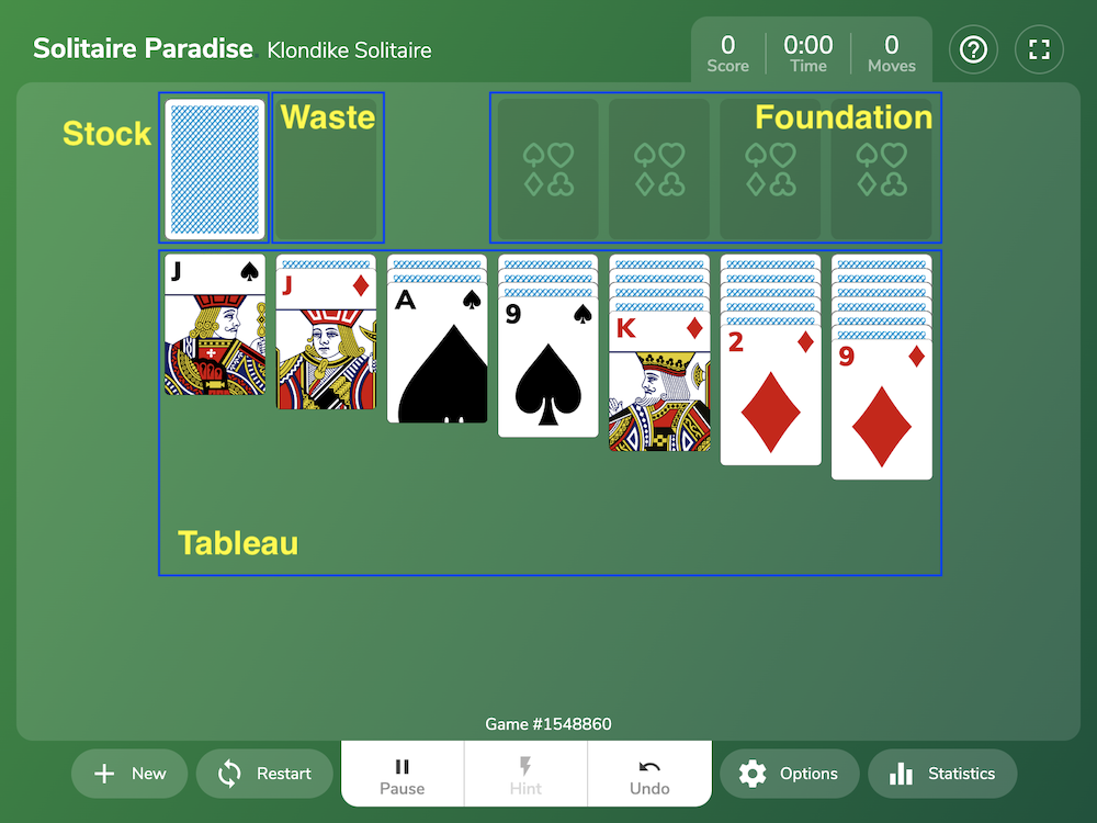 Overview of fields in solitaire games